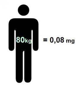 Vitamina K y peso